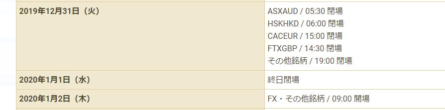 おじさんにも分かるようで分からない海外FXの取引時間についての備忘録